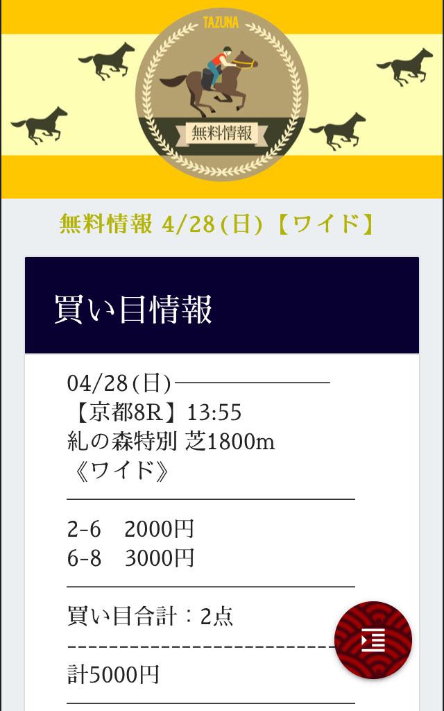TAZUNA買い目